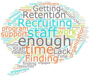 Word-Cloud-Volunteer-Management-Report