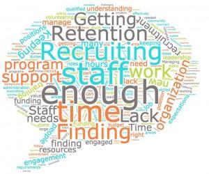 Word-Cloud-Volunteer-Management-Report